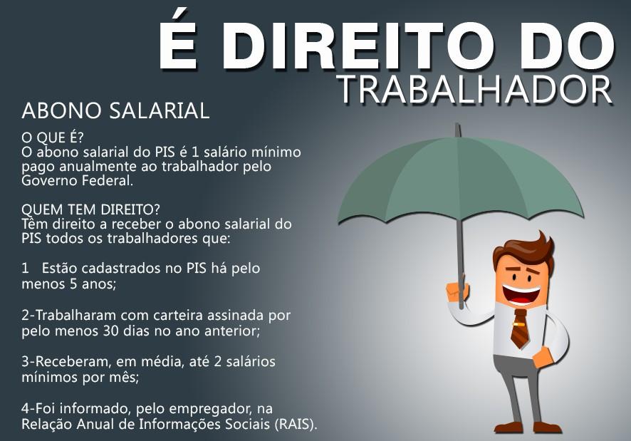 O abono salarial do PIS é 1 salário mínimo pago anualmente ao trabalhador pelo Governo Federal.